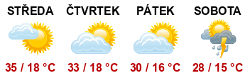 Počasí u Vás