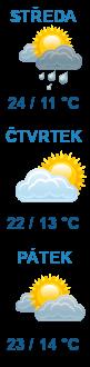 Počasí pro město Klatovy (e-počasí.cz)