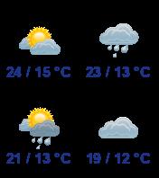 Počasí v Poříčí
