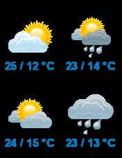 Počasí v Jarošově