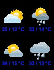 Počasí v Suché Lhotě